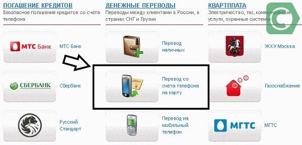 Кредит онлайн на карту украина ваша готивочка