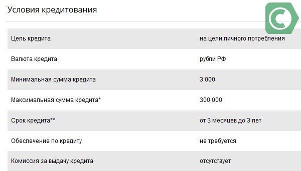 Оформить кредит онлайн с переводом на карту без посещения банка втб 24
