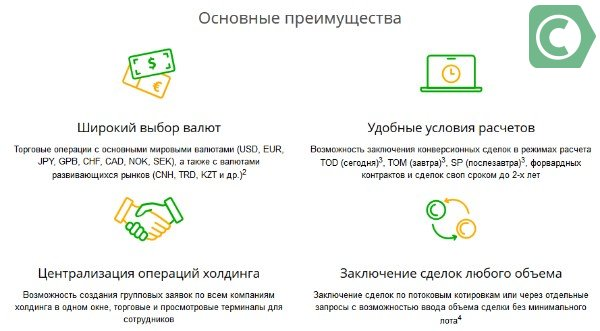 сбербанк маркетс