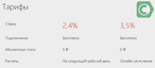 интернет эквайринг тарифы