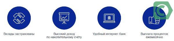 Вклады ВТБ 24