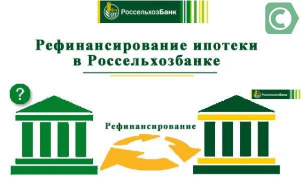 как оформить рефинансирование ипотеки в россельхозбанке