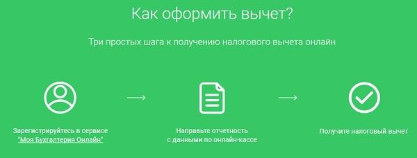 как оформить налоговый вычет за покупку онлайн кассы