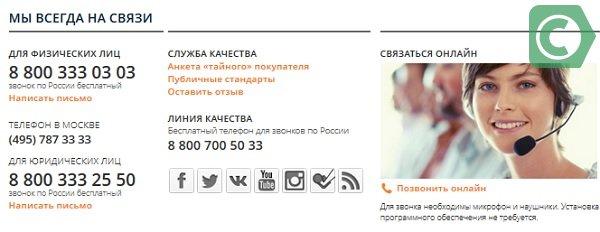 Телефоны горячей линии Промсвязьбанка