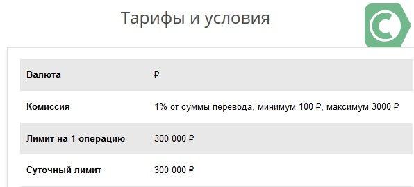 тарифы на заграничные перечисления