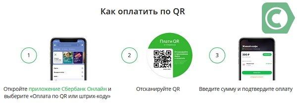 Как оплатить покупку по QR