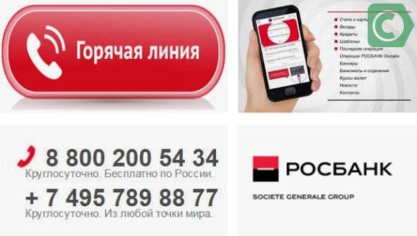 Телефоны горячей линии Росбанка