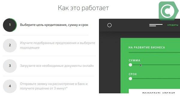 sberbank online малый бизнес
