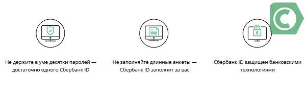 Сбербанк ID как узнать
